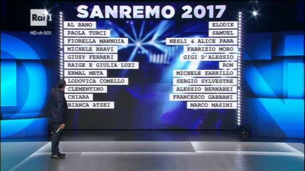 Sanremo 2017: si inizia